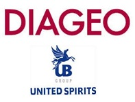 India: Diageo aims to increase stake in United Spirits