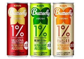 Japan: Kirin to launch 1% abv beverage to target younger drinkers